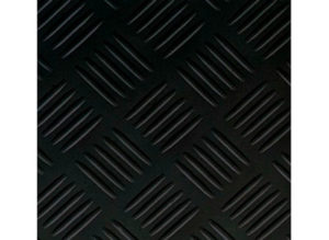 Suelos Checker